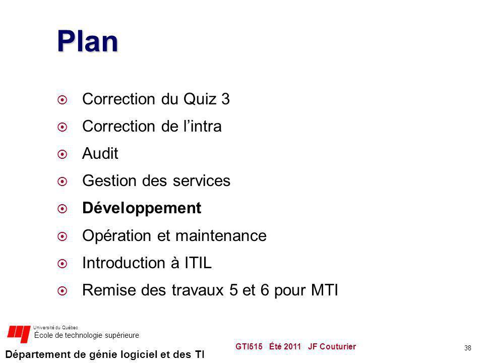 Plan Correction du Quiz 3 Correction de l'intra Audit