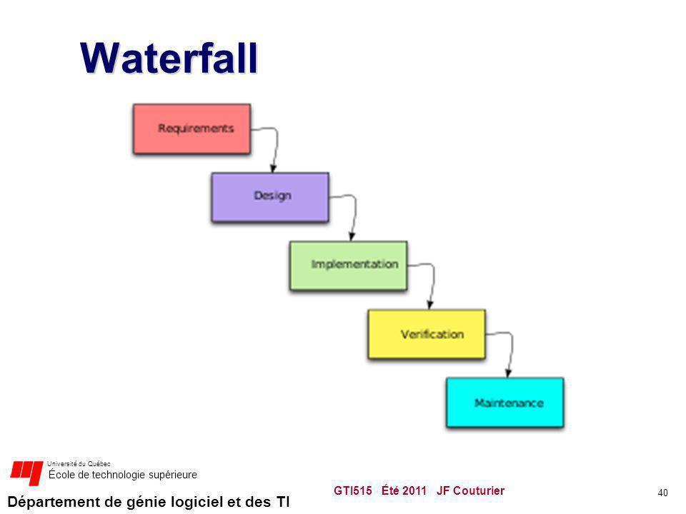 Waterfall GTI515 Été 2011 JF Couturier