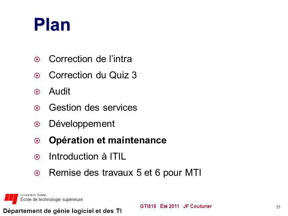 Plan Correction de l'intra Correction du Quiz 3 Audit