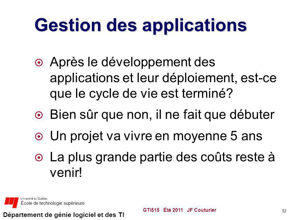 Gestion des applications