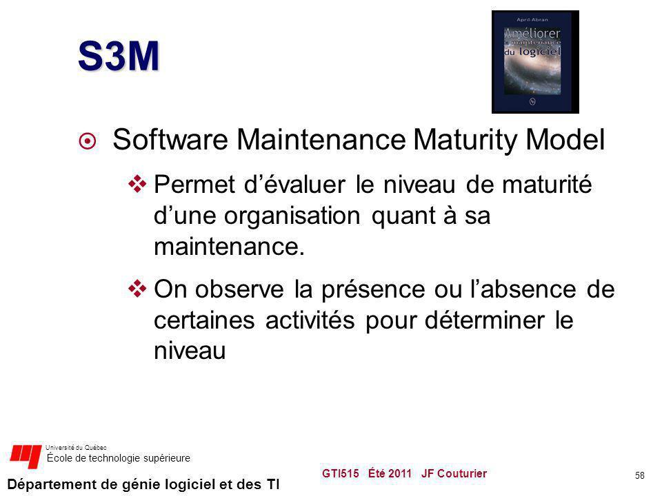S3M Software Maintenance Maturity Model