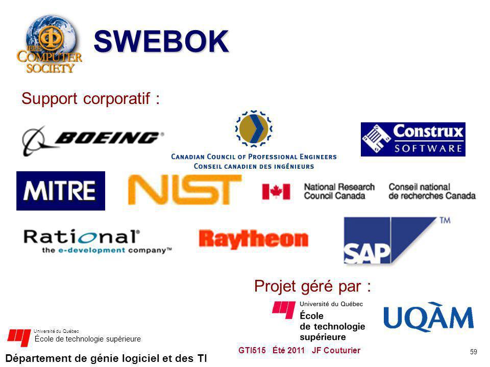 SWEBOK Support corporatif : Projet géré par :