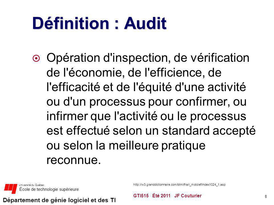 Définition : Audit