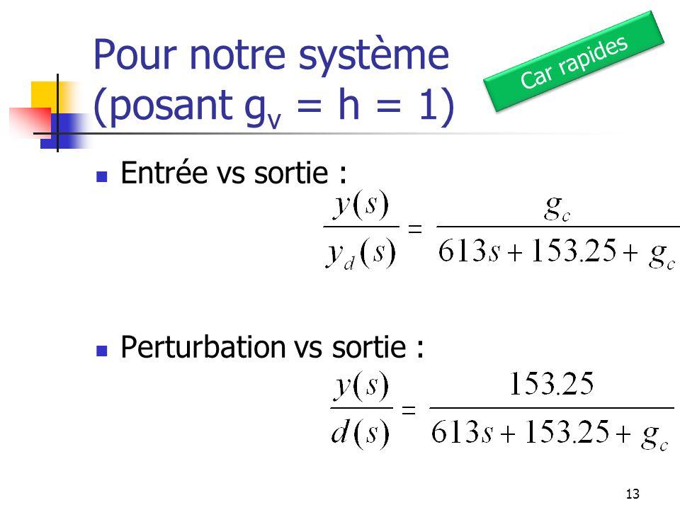 Pour notre système (posant gv = h = 1)