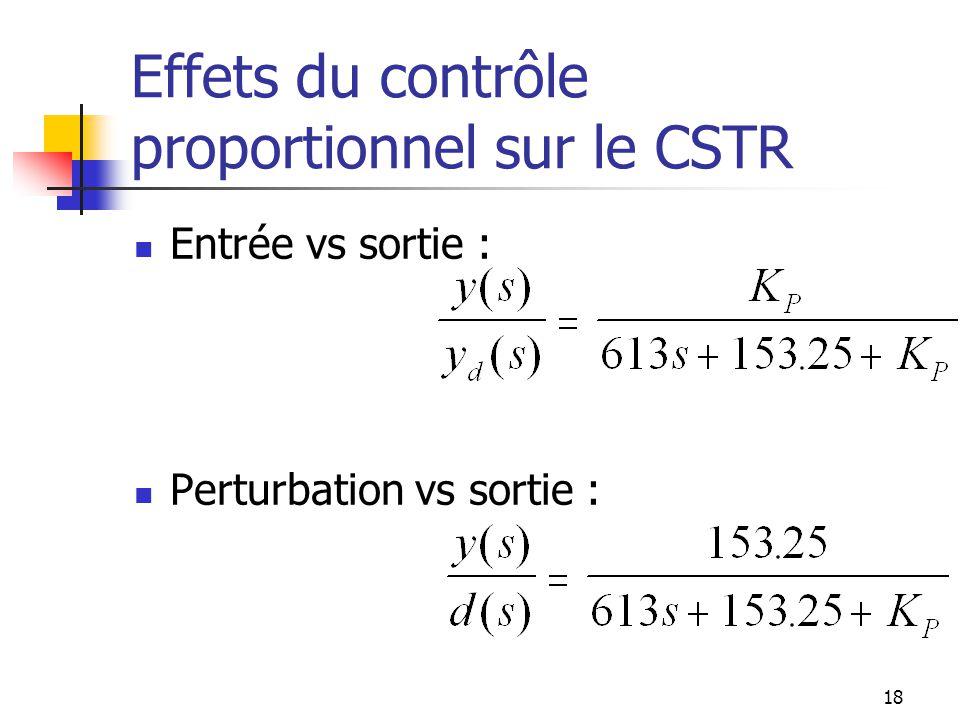 Effets du contrôle proportionnel sur le CSTR