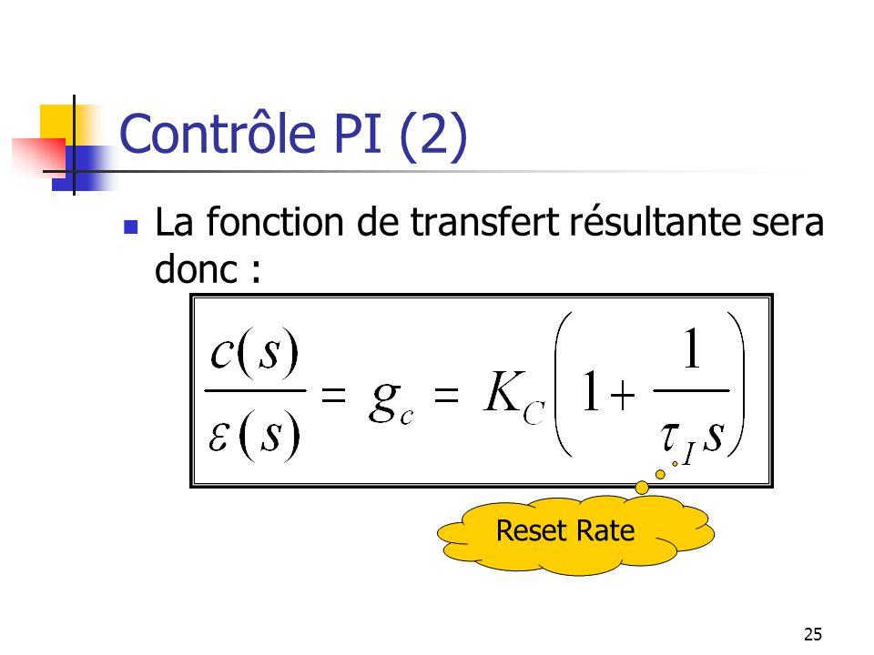 Contrôle PI (2) La fonction de transfert résultante sera donc :