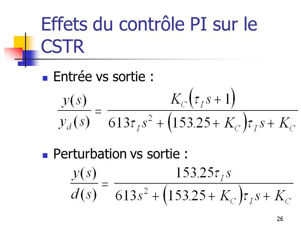Effets du contrôle PI sur le CSTR