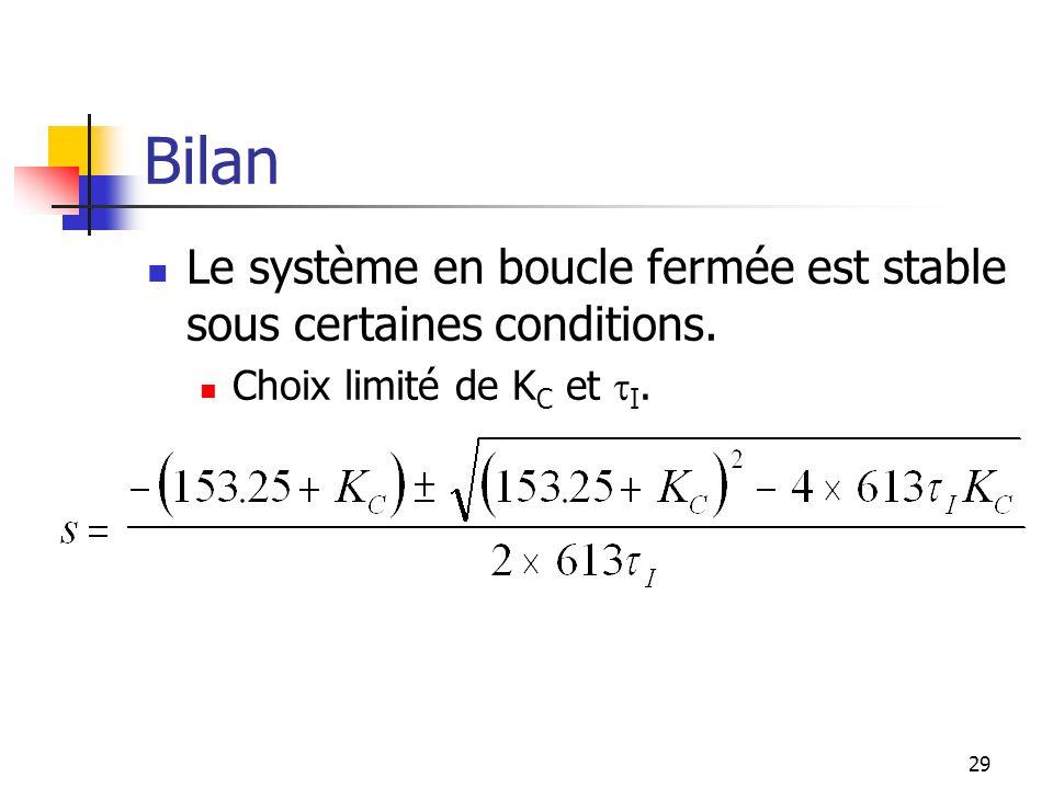 Bilan Le système en boucle fermée est stable sous certaines conditions. Choix limité de KC et tI.