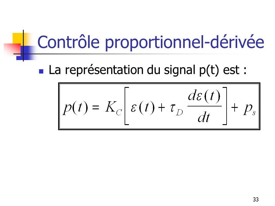 Contrôle proportionnel-dérivée