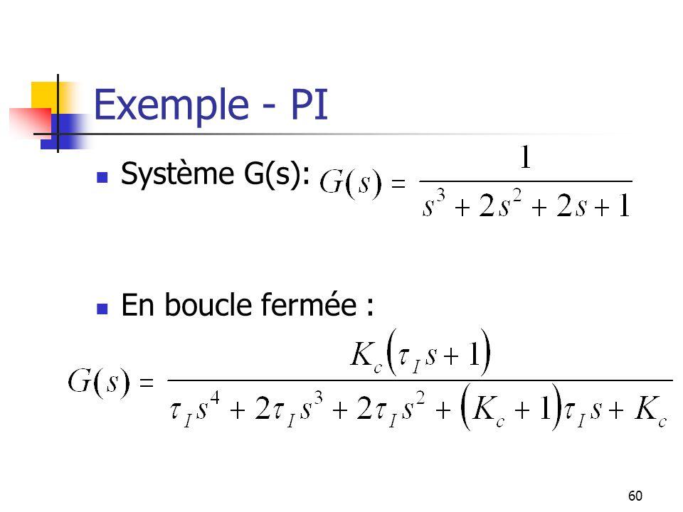 Exemple - PI Système G(s): En boucle fermée :