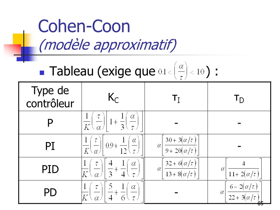 Cohen-Coon (modèle approximatif)