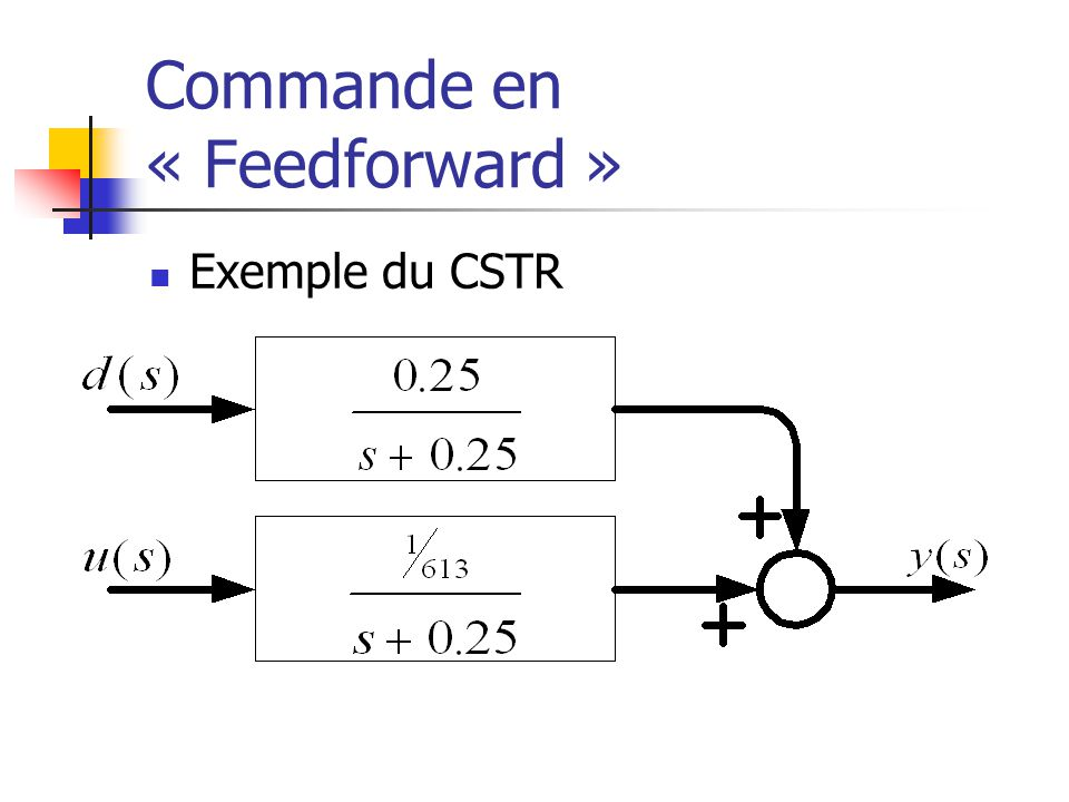 Commande en « Feedforward »