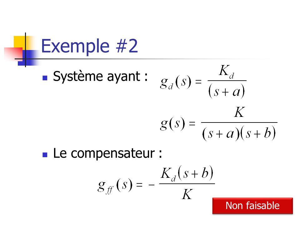 Exemple #2 Système ayant : Le compensateur : Non faisable