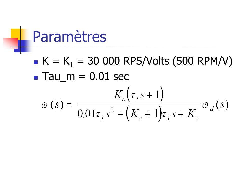 Paramètres K = K1 = 30 000 RPS/Volts (500 RPM/V) Tau_m = 0.01 sec