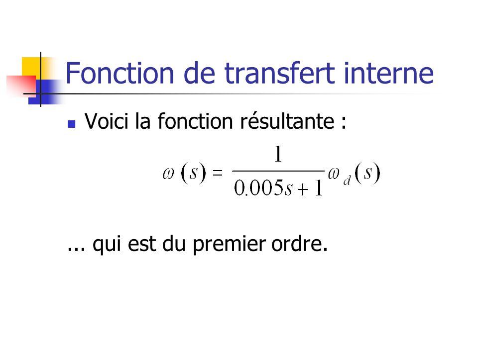 Fonction de transfert interne