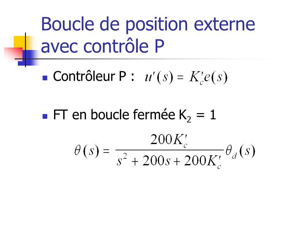 Boucle de position externe avec contrôle P