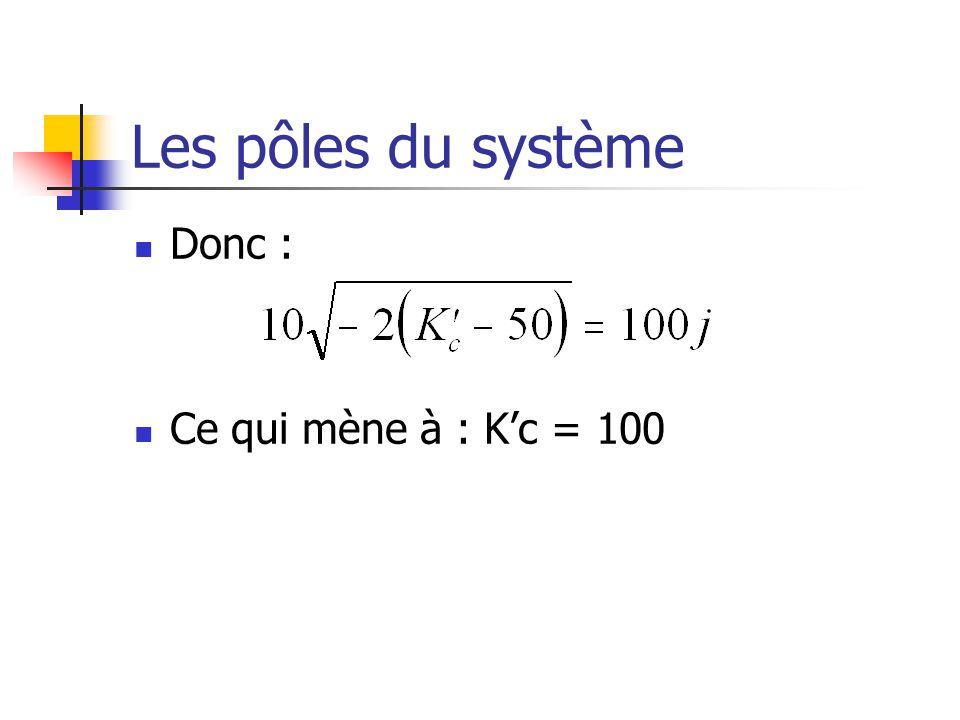 Les pôles du système Donc : Ce qui mène à : K'c = 100