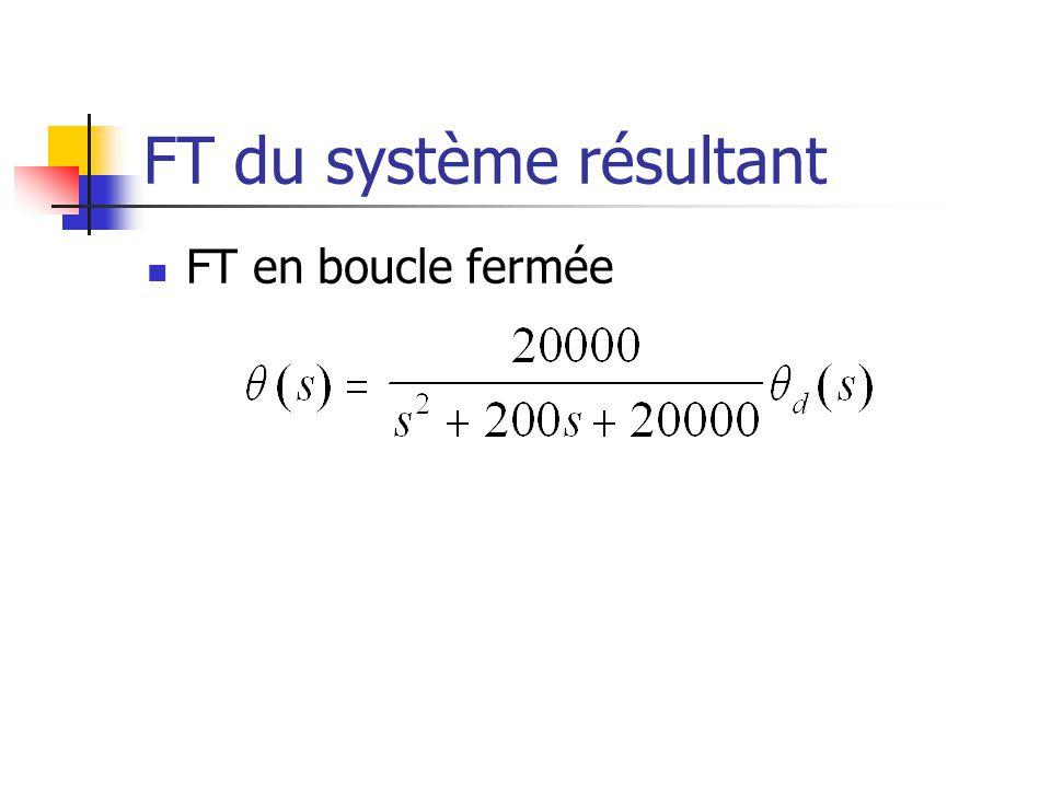 FT du système résultant