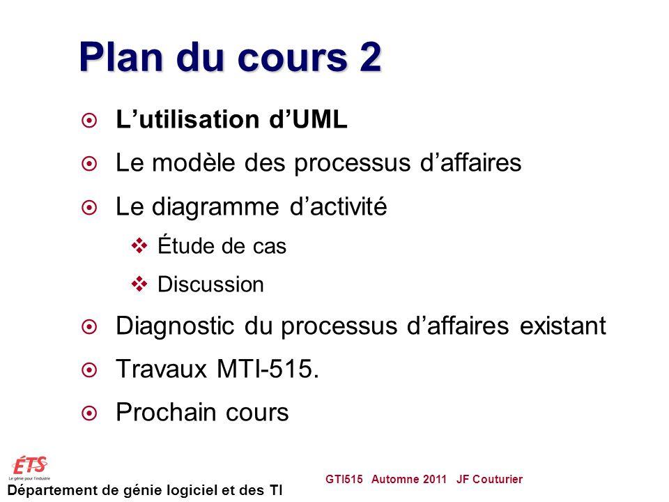 Plan du cours 2 L'utilisation d'UML Le modèle des processus d'affaires