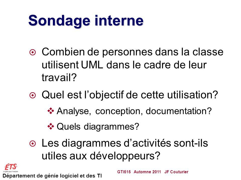 Sondage interne Combien de personnes dans la classe utilisent UML dans le cadre de leur travail Quel est l'objectif de cette utilisation