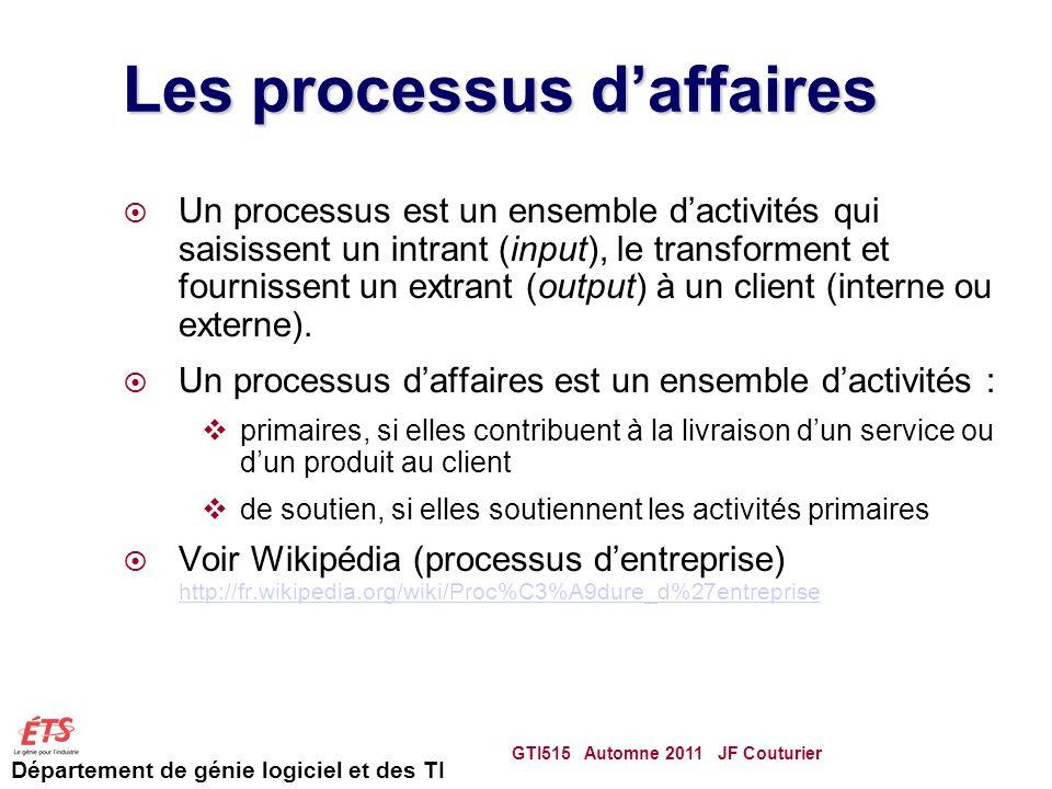 Les processus d'affaires