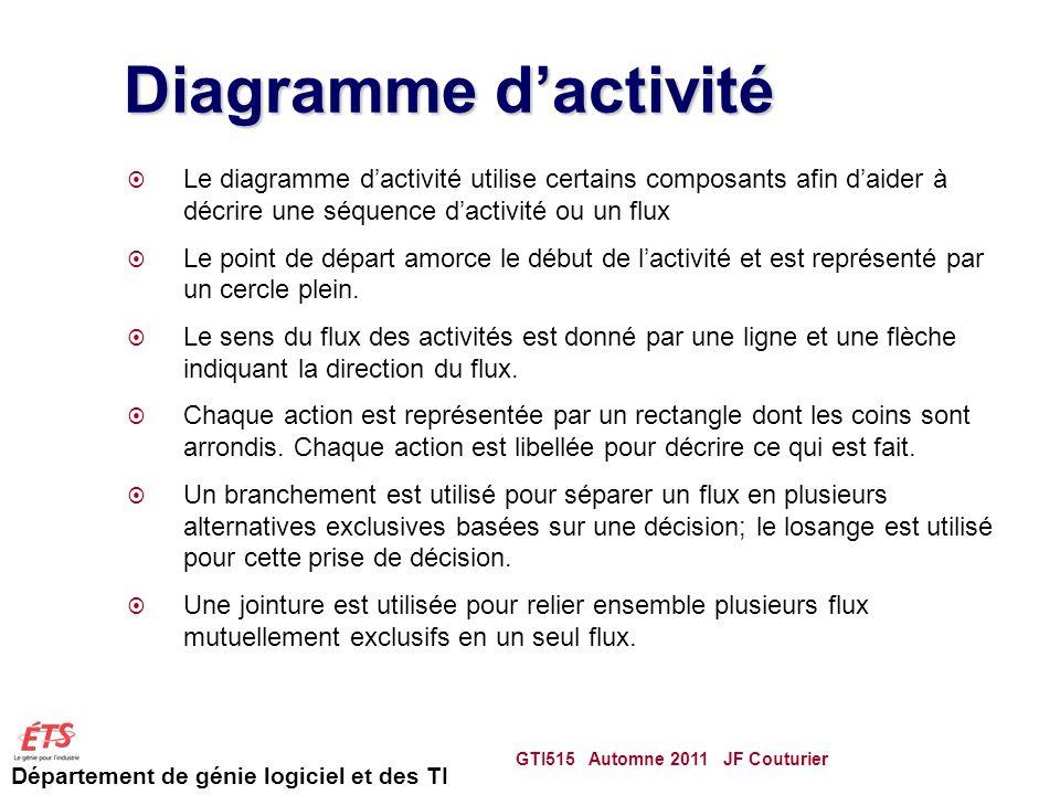 Diagramme d'activité Le diagramme d'activité utilise certains composants afin d'aider à décrire une séquence d'activité ou un flux.