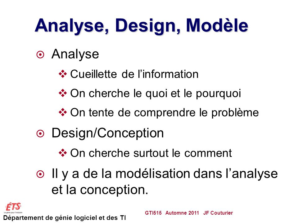 Analyse, Design, Modèle Analyse Design/Conception