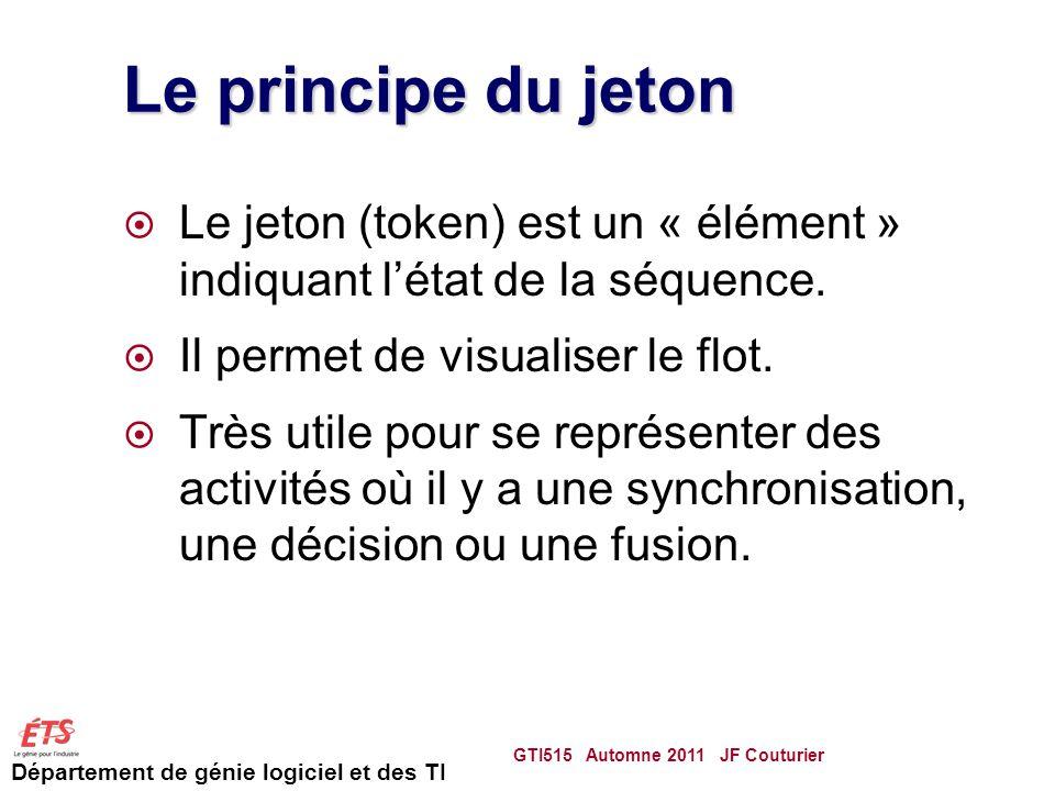 Le principe du jeton Le jeton (token) est un « élément » indiquant l'état de la séquence. Il permet de visualiser le flot.