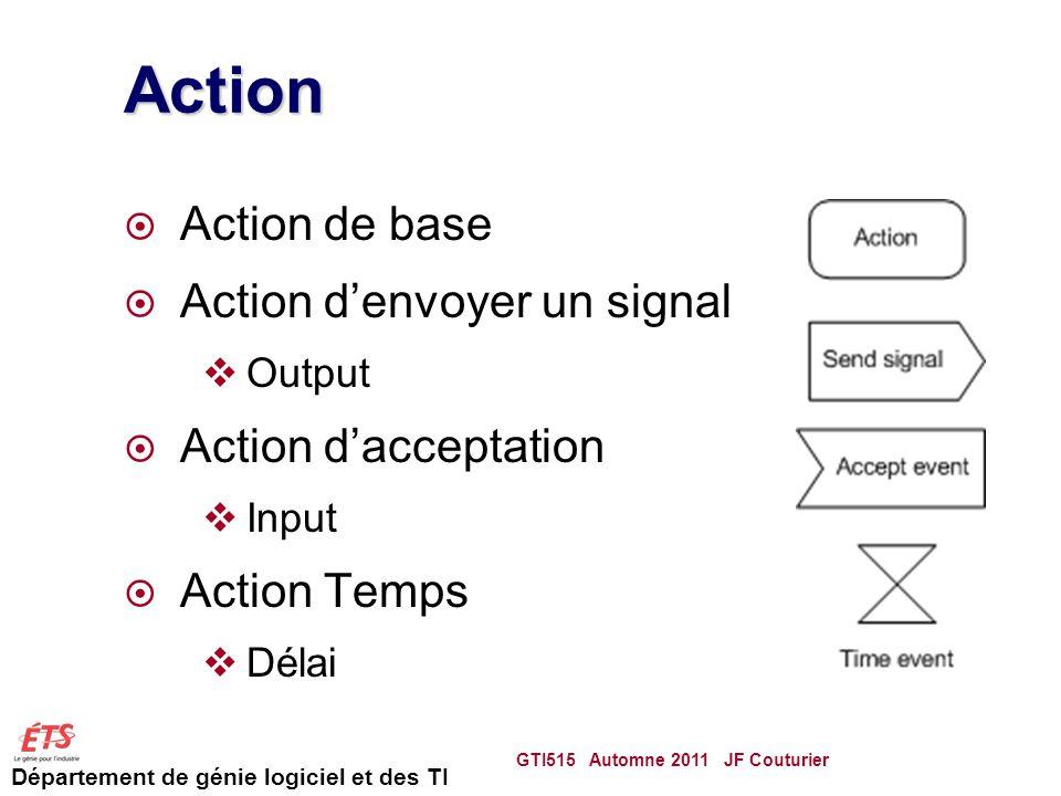 Action Action de base Action d'envoyer un signal Action d'acceptation