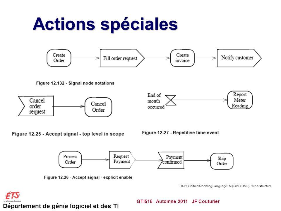 Actions spéciales GTI515 Automne 2011 JF Couturier
