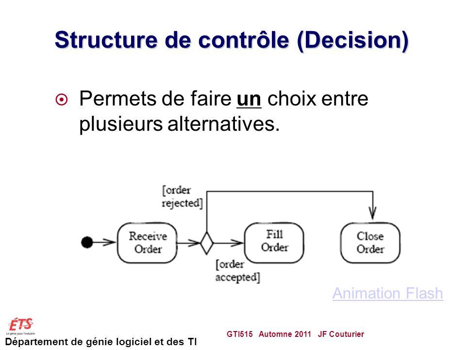 Structure de contrôle (Decision)