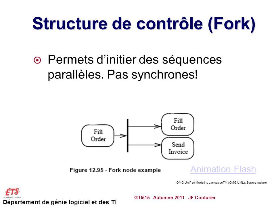 Structure de contrôle (Fork)
