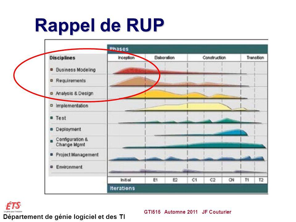 Rappel de RUP GTI515 Automne 2011 JF Couturier