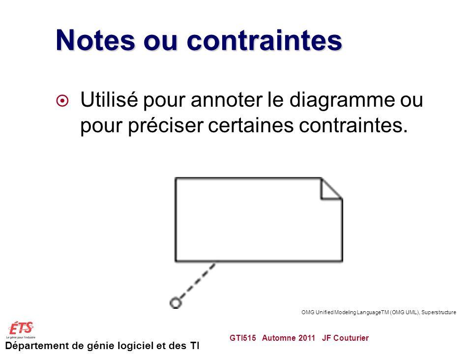 Notes ou contraintes Utilisé pour annoter le diagramme ou pour préciser certaines contraintes.