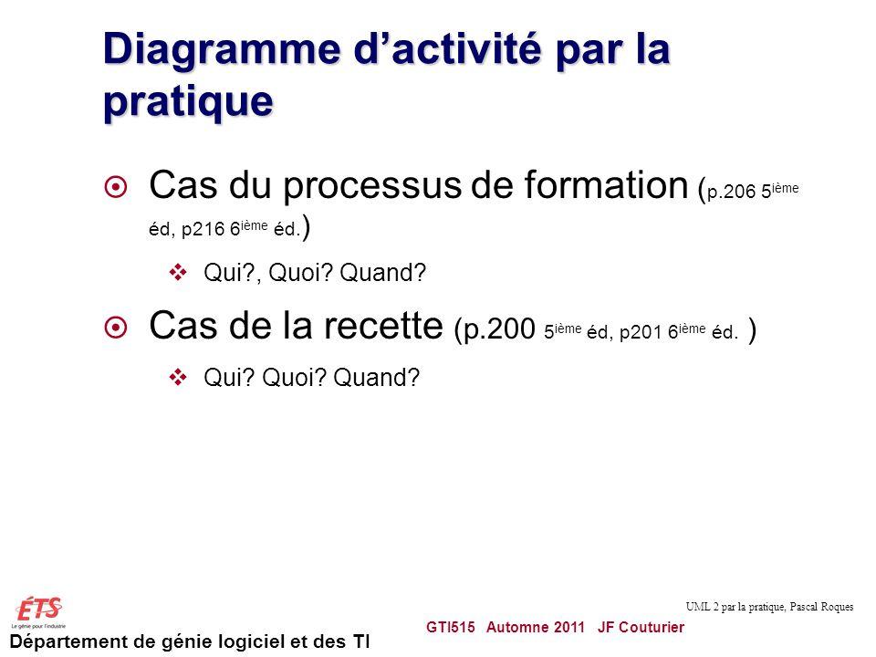 Diagramme d'activité par la pratique