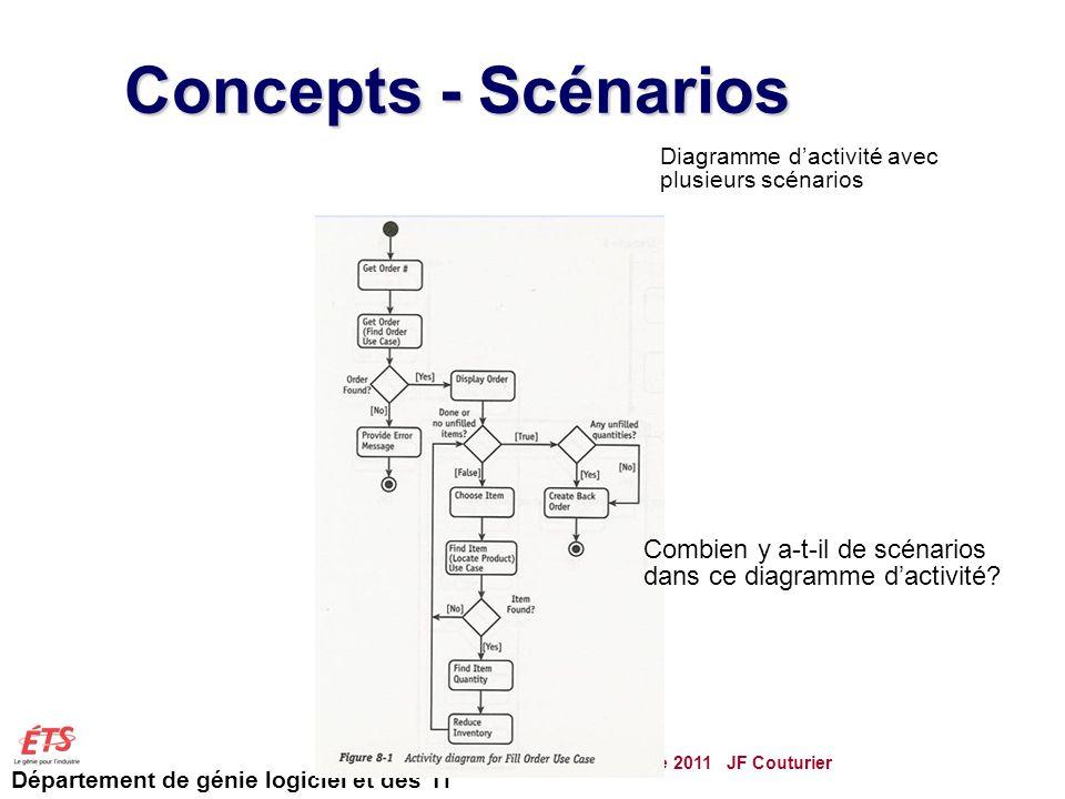Concepts - Scénarios Diagramme d'activité avec plusieurs scénarios. Combien y a-t-il de scénarios dans ce diagramme d'activité