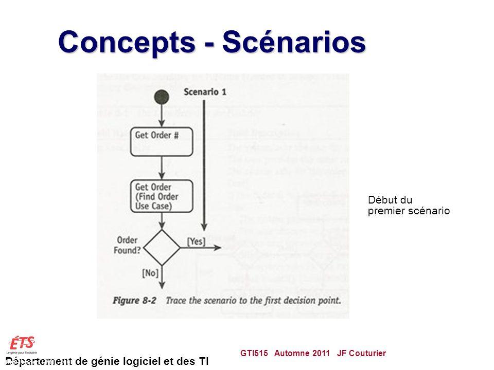 Concepts - Scénarios Début du premier scénario