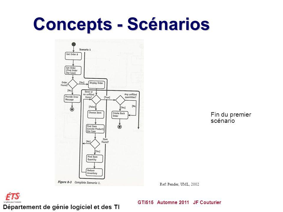 Concepts - Scénarios Fin du premier scénario