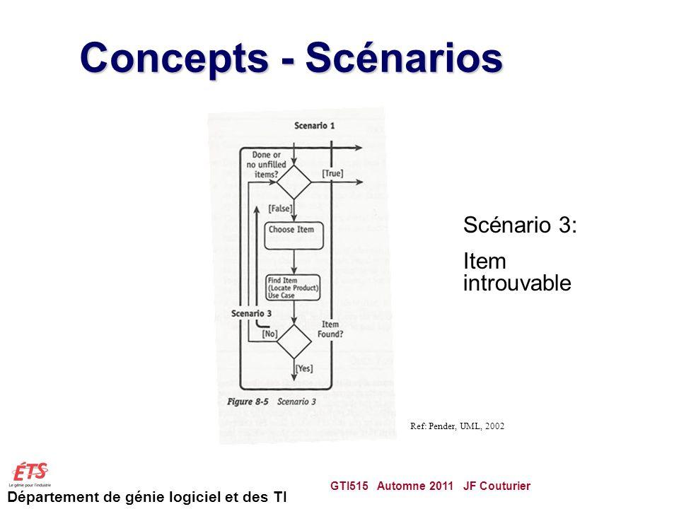 Concepts - Scénarios Scénario 3: Item introuvable