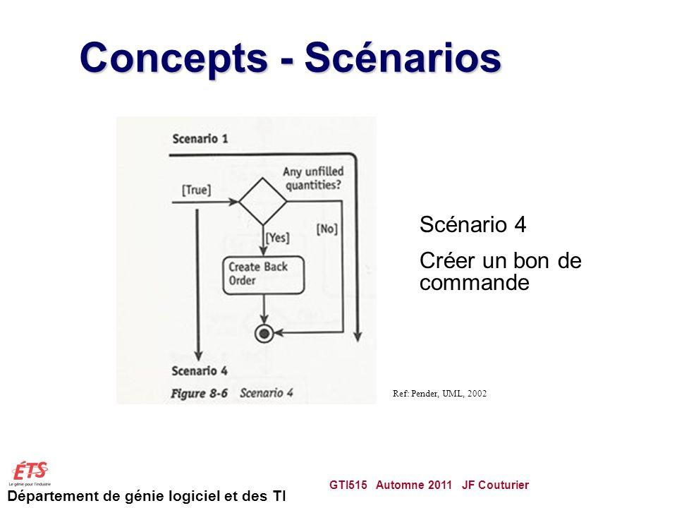Concepts - Scénarios Scénario 4 Créer un bon de commande