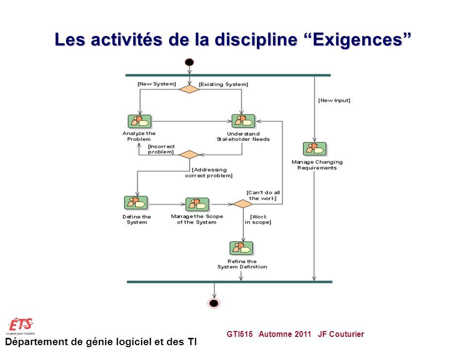 Les activités de la discipline Exigences