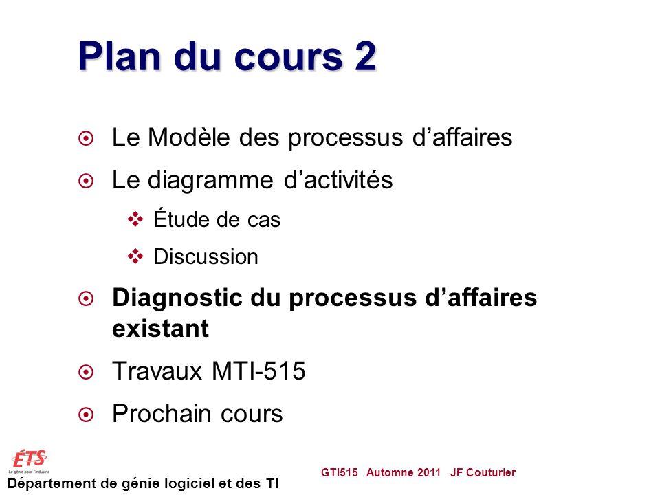 Plan du cours 2 Le Modèle des processus d'affaires