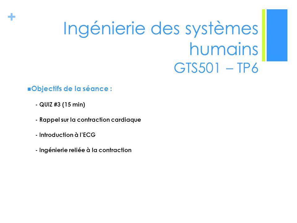 Ingénierie des systèmes humains GTS501 – TP6