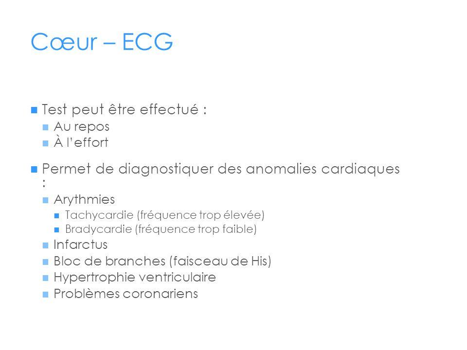 Cœur – ECG Test peut être effectué :