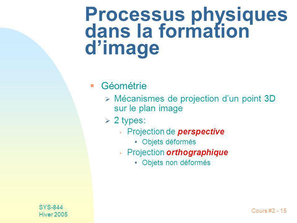 Processus physiques dans la formation d'image