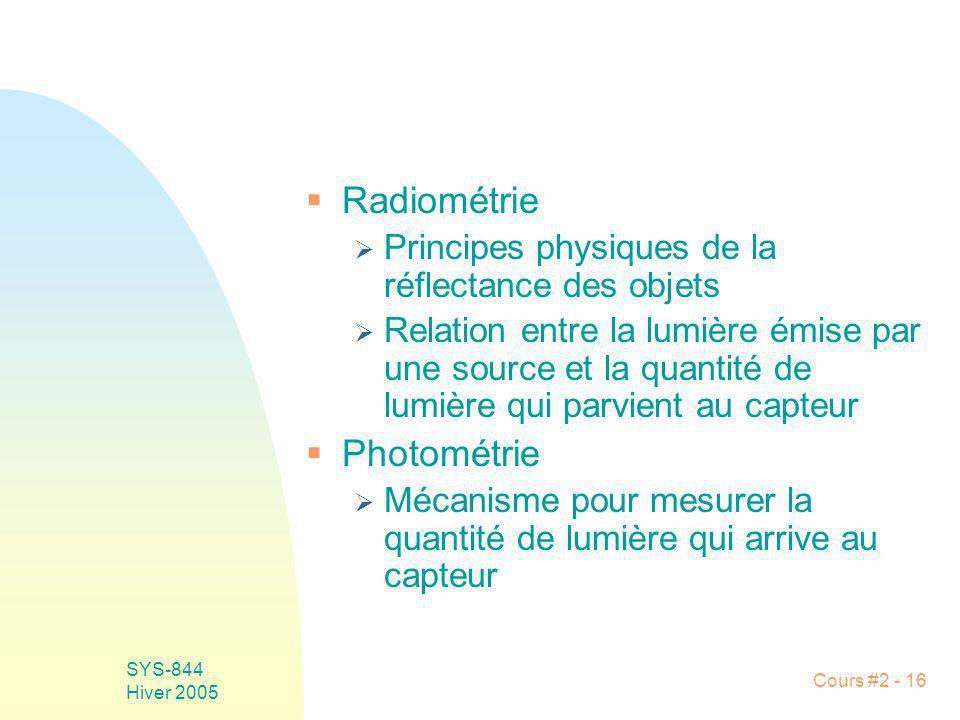 Radiométrie Photométrie