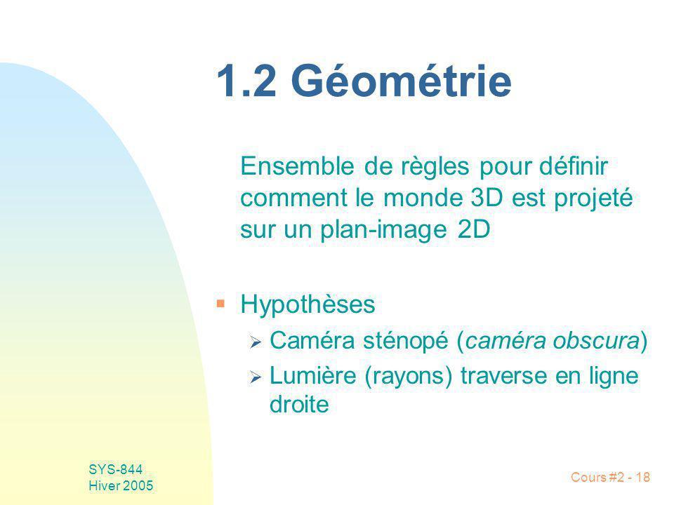 1.2 Géométrie Ensemble de règles pour définir comment le monde 3D est projeté sur un plan-image 2D.