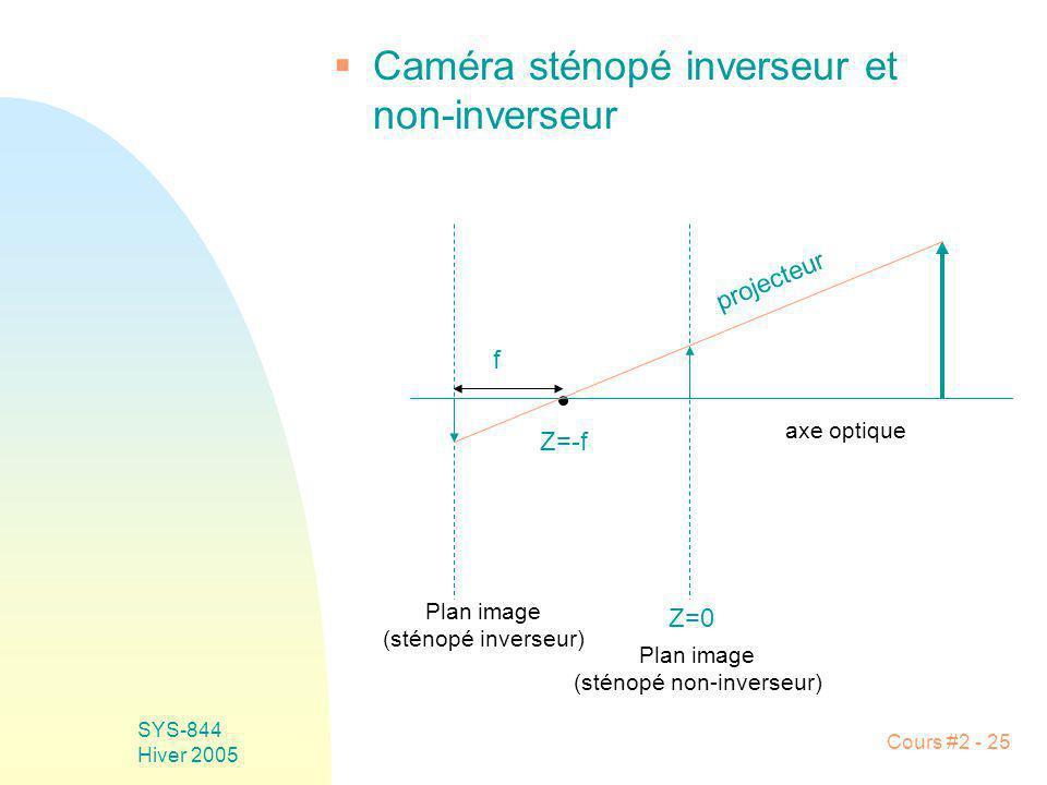 (sténopé non-inverseur)