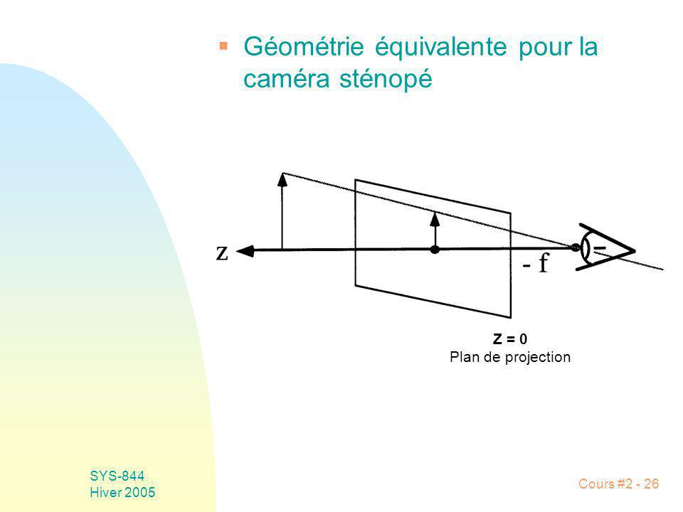 Géométrie équivalente pour la caméra sténopé