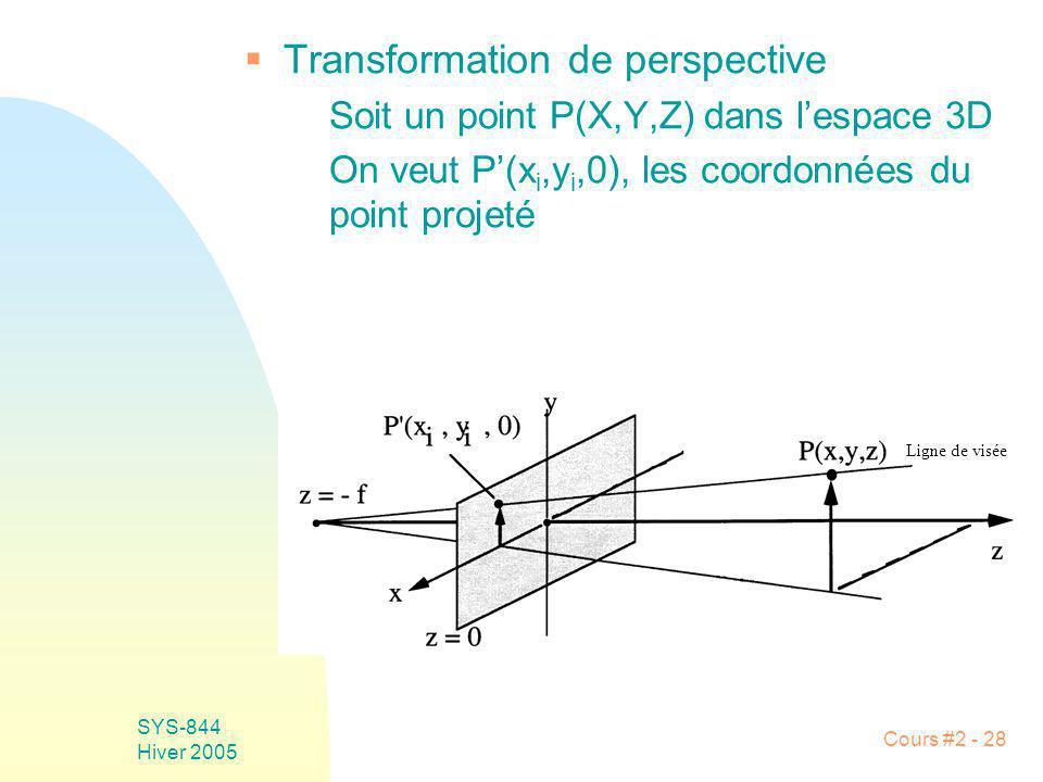 Transformation de perspective